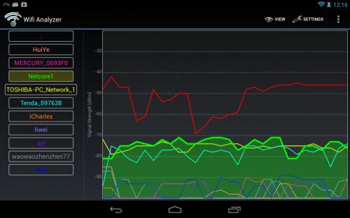 Скриншот для Wifi Analyzer - 1