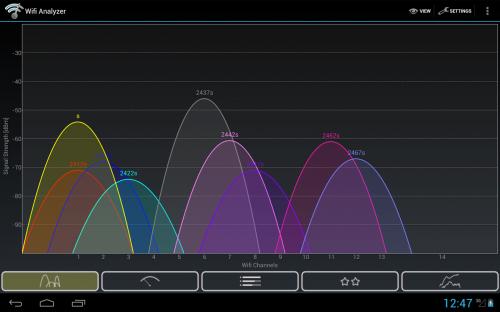 Скриншот для Wifi Analyzer - 3