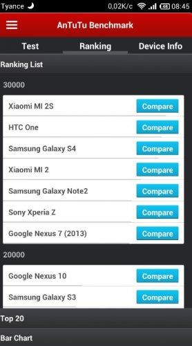 Скриншот для AnTuTu Benchmark - 3
