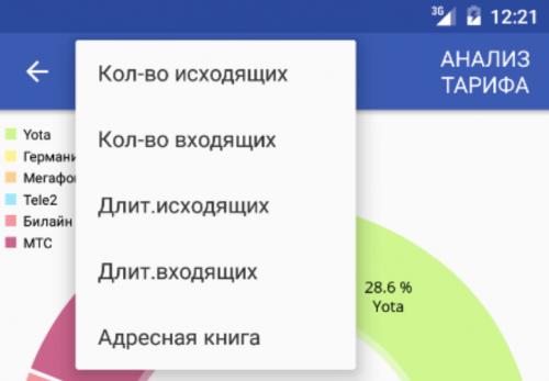 Скриншот для Сотовые операторы PRO - 1