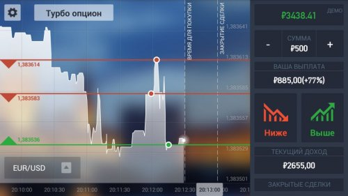 Скриншот для IQ Option - 3