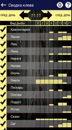 Скриншот для Прогноз клева - 1