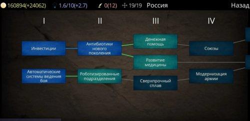 Скриншот для Civilization Path - 3